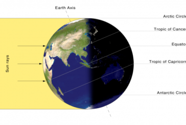 The fall equinox is Wednesday: 8 things to know about the first day of autumn